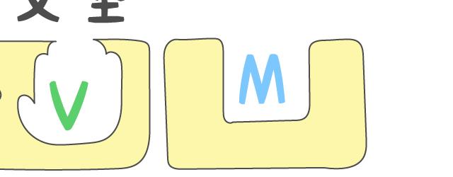 英語文型の説明の箱拡大図