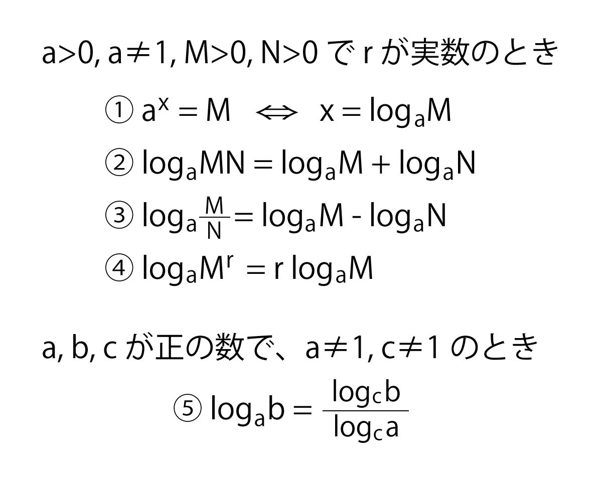 対数の公式①