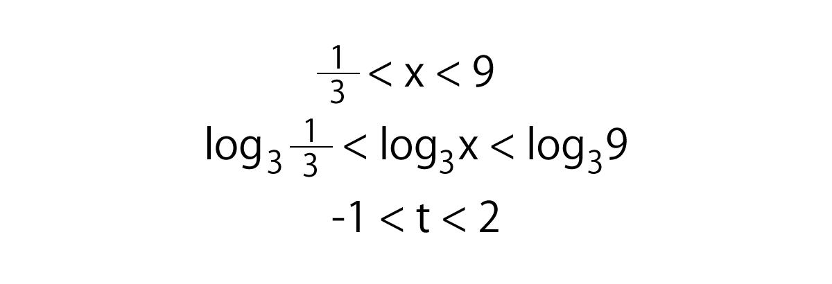 対数関数の問題の解答2