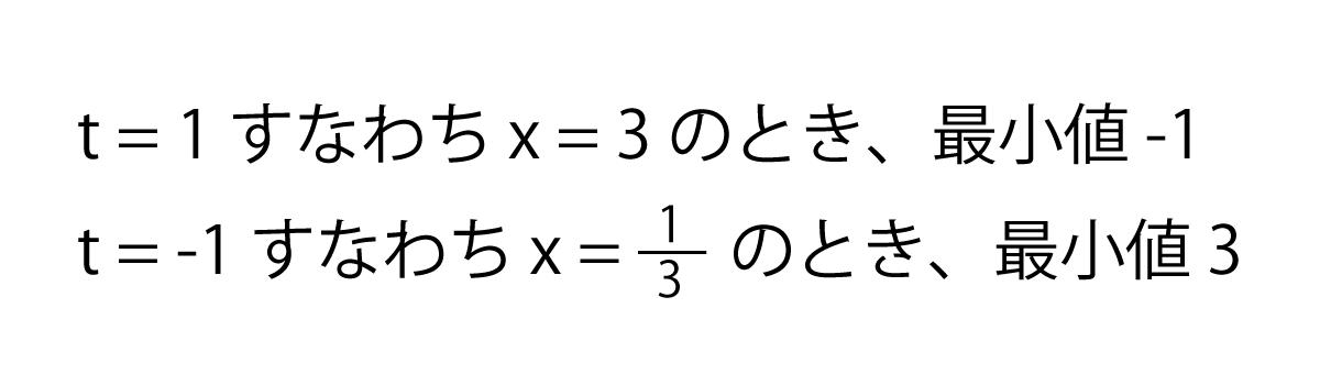 対数関数の問題の解答4