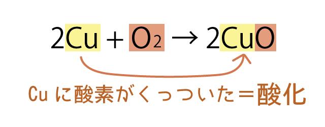 酸化還元反応式①酸素