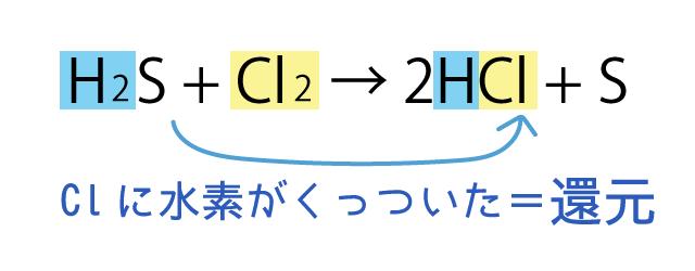 酸化還元反応式②水素