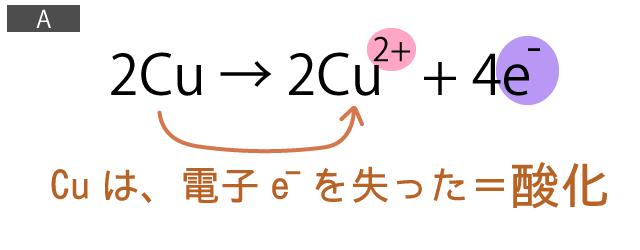 酸化還元反応式③A電子e-