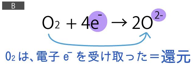 酸化還元反応式③B電子e-受け取る
