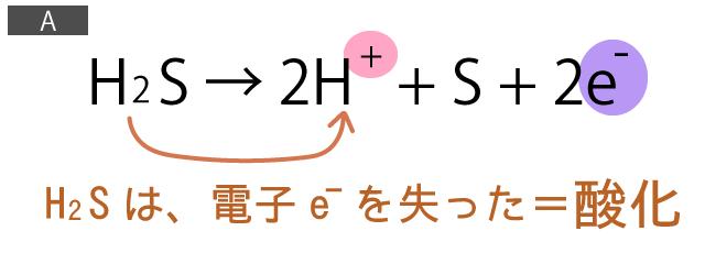 酸化還元反応式④A電子e-失う