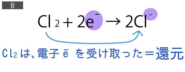 酸化還元反応式④B