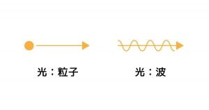 光電効果 仕組み解説