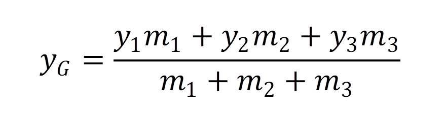 重心の求め方:y軸方向にも密度の分布がある図形の場合のYの式