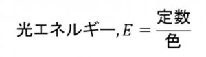 炎色反応③光エネルギーの公式3