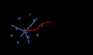三角形 外心 解説図
