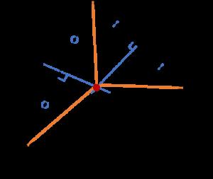 三角形 外心 証明