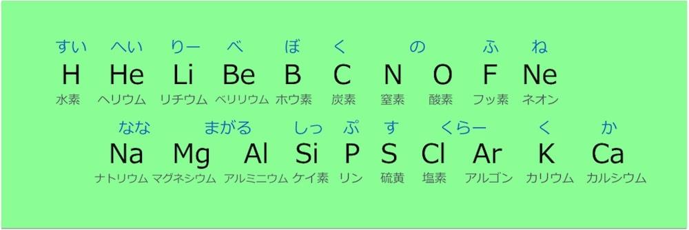 ヘリウム 化学式