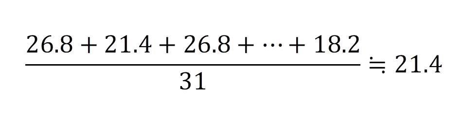 度数分布表の記事画像④データの平均値