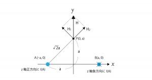 アンペールの法則 解説図