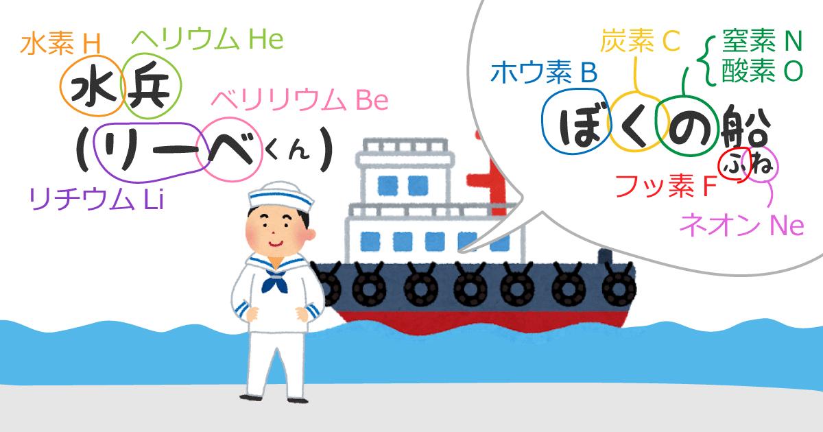 元素周期表のゴロ合わせ暗記法①水兵リーベ僕の船