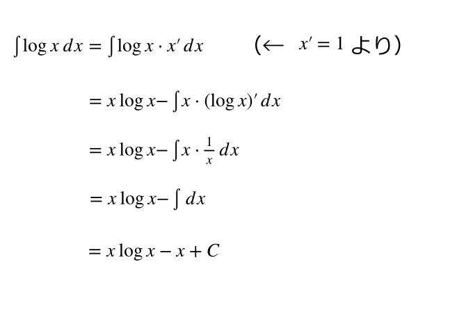 部分積分の練習問題の解答・解説②