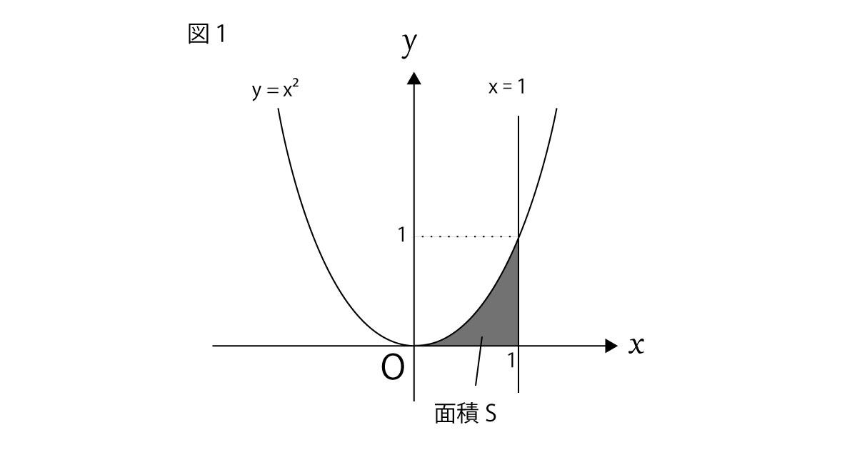 区分求積法で求められる範囲の例