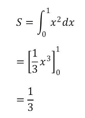 区分求積法の例