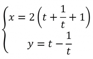 双曲線の媒介変数表示の例