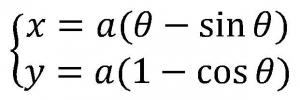 サイクロイドの媒介変数表示