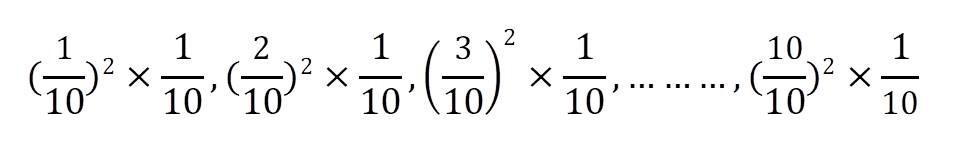 区分求積法の考え方の図解、長方形の面積