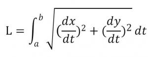 曲線の長さの積分(弧長積分)の媒介変数表示されている場合の公式