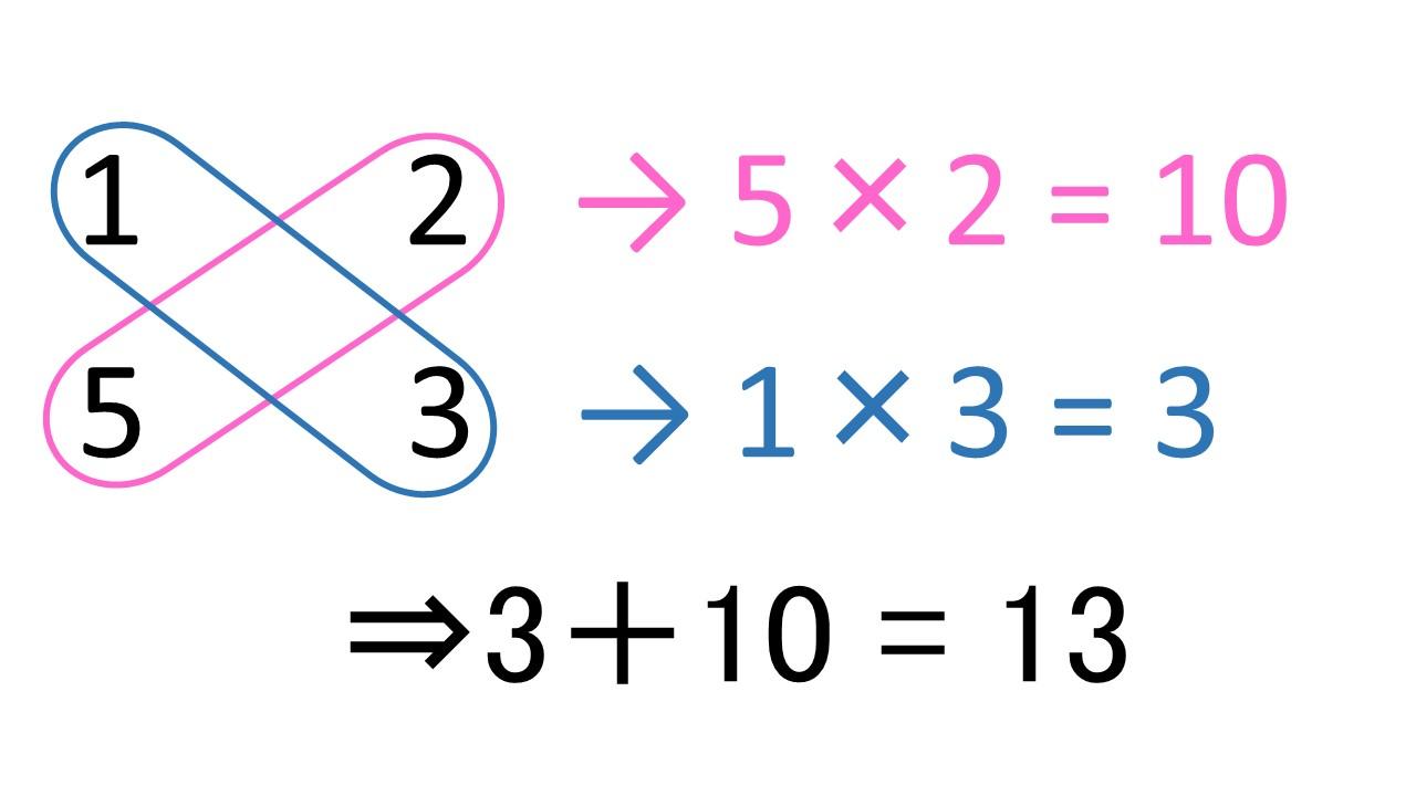 たすきがけ因数分解での二次方程式のやり方