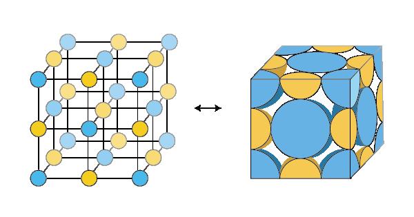 塩化ナトリウム型構造