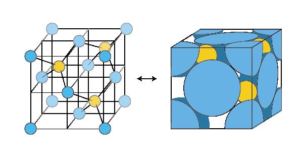 ZnS型構造