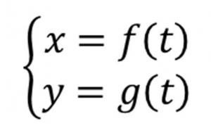 一般的な媒介変数表示