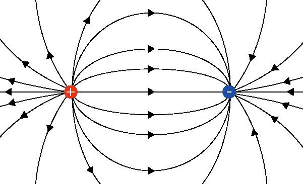 合成電場を表す電気力線の図