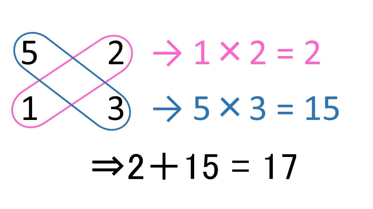 たすき掛けの例題 二次方程式
