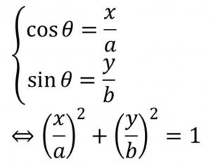 楕円の標準形になる例題