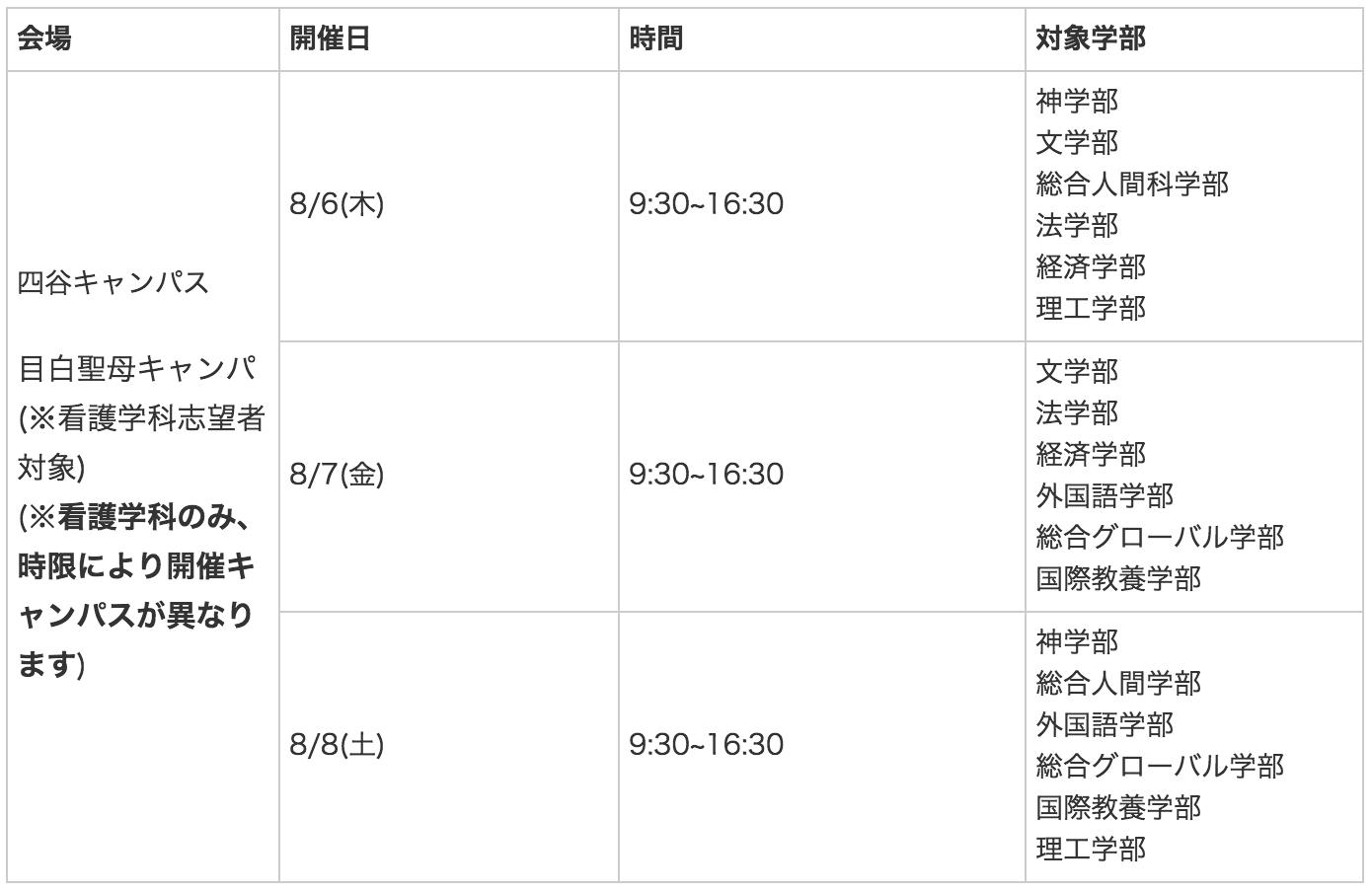 上智大学オープンキャンパス日程(2019年版)