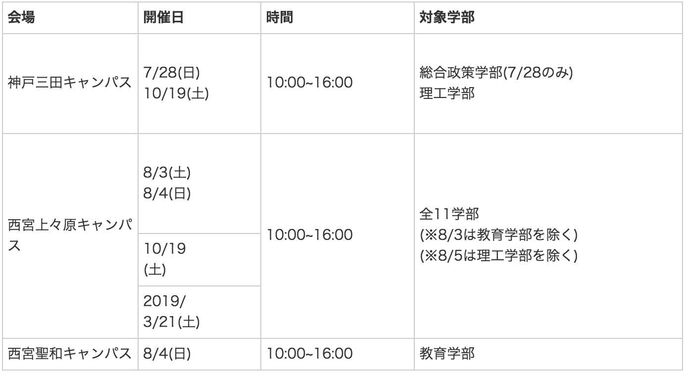 関西学院大学オープンキャンパス日程(2019年版)