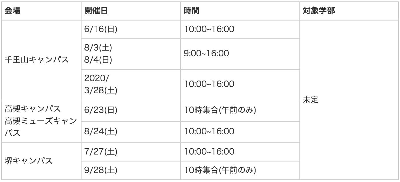 関西大学オープンキャンパス日程(2019年版)