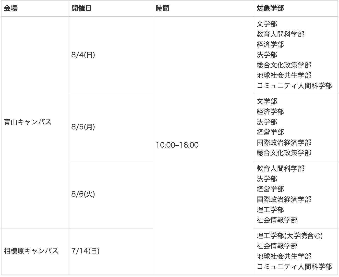 青山学院大学オープンキャンパス日程(2019年版)
