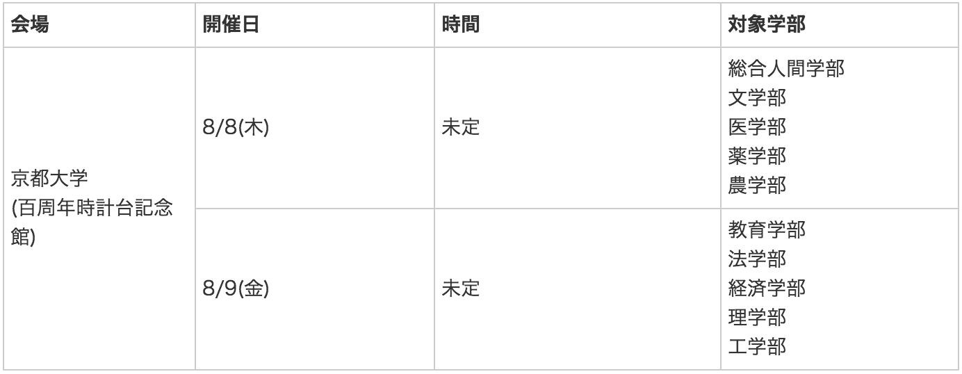 京都大学オープンキャンパス日程(2019年版)