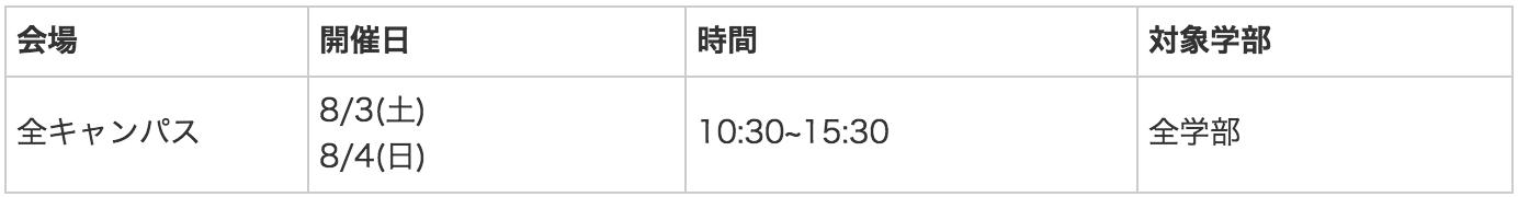 立命館大学オープンキャンパス日程(2019年版)