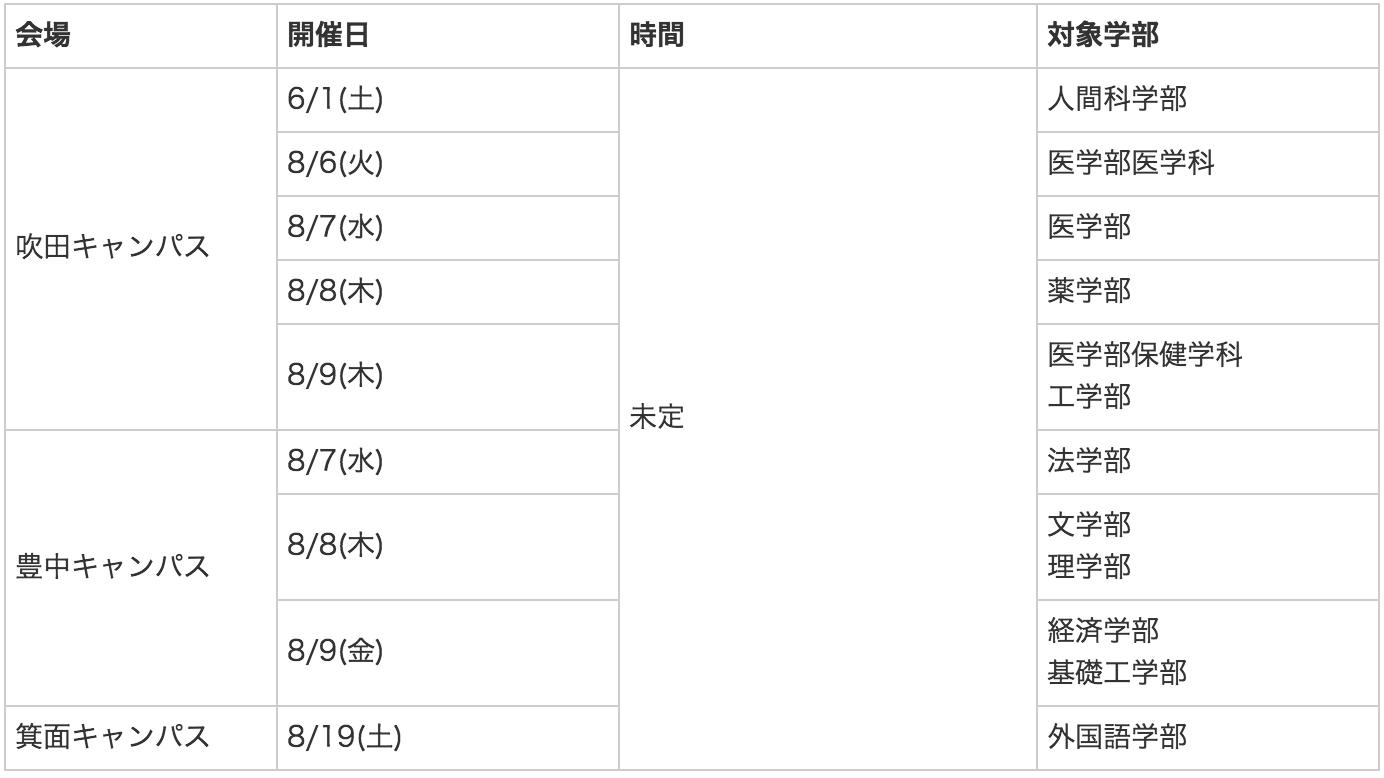大阪大学オープンキャンパス日程(2019年版)