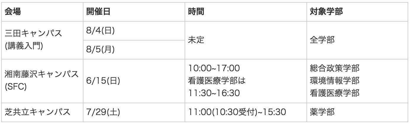 慶應義塾大学オープンキャンパス日程(2019年版)