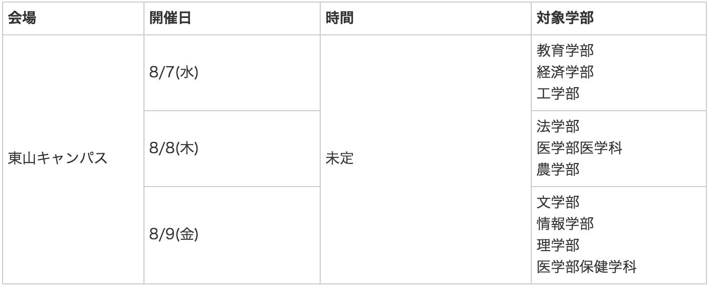 名古屋大学オープンキャンパス日程(2019年版)