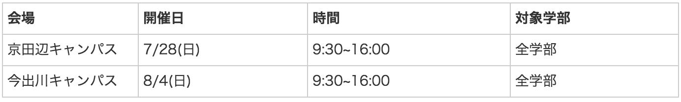 同志社大学オープンキャンパス日程(2019年版)
