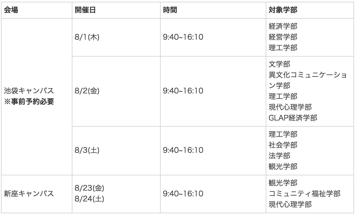 立教大学オープンキャンパス日程(2019年版)