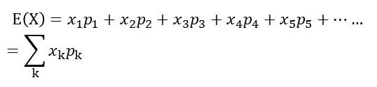 期待値xの式