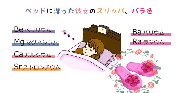 元素記号の語呂合わせ「ベッドに潜った彼女のスリッパ、バラ色」