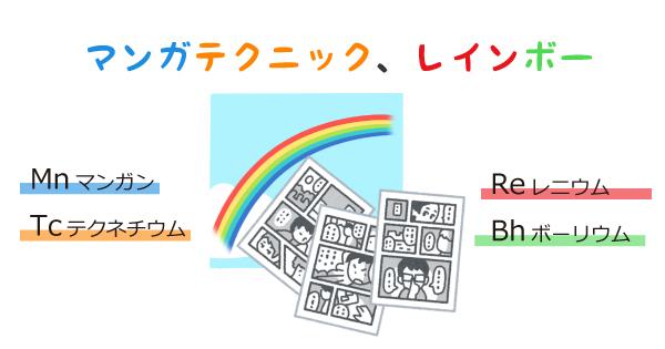 元素記号の語呂合わせ「漫画テクニック、レインボー」