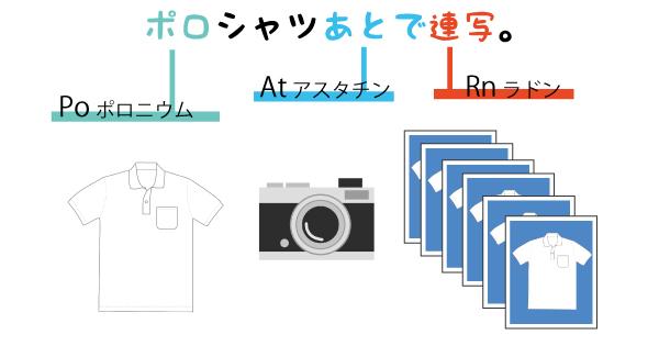 元素記号の語呂合わせ「ポロシャツあとで連写」