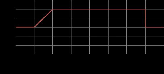 細胞分裂図3