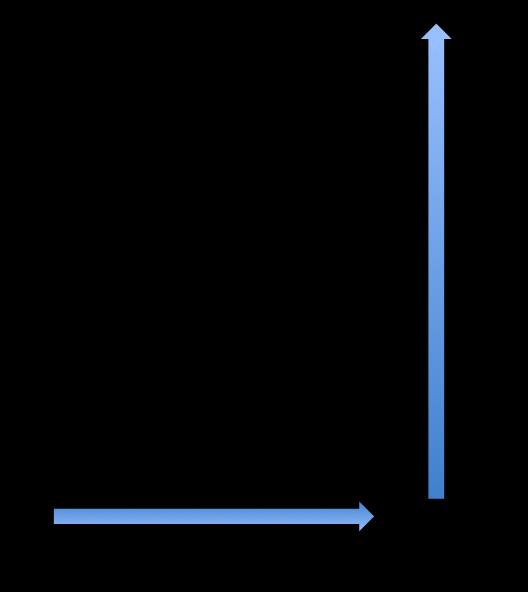 2進法のやり方
